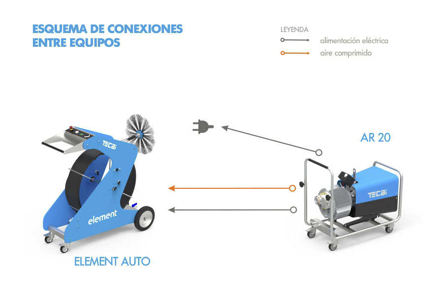 TECAI AR20 CONEXIONES ESPAÑOL